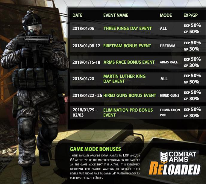 CombatArmsEventSchedule.png
